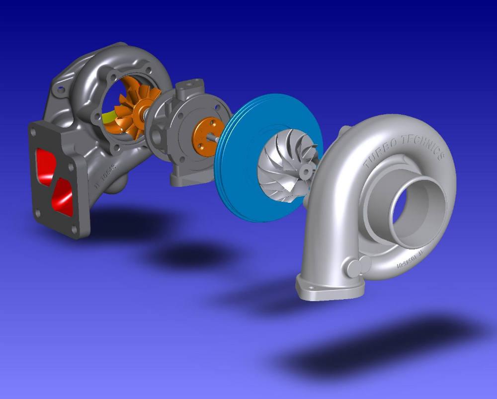 diagrama de un turbocargador